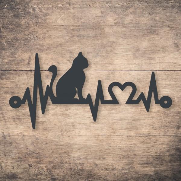 Heartbeat Cat